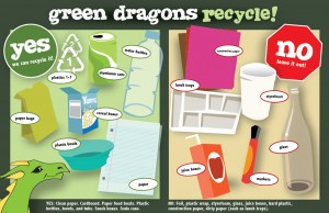 Kids' Recycling Poster